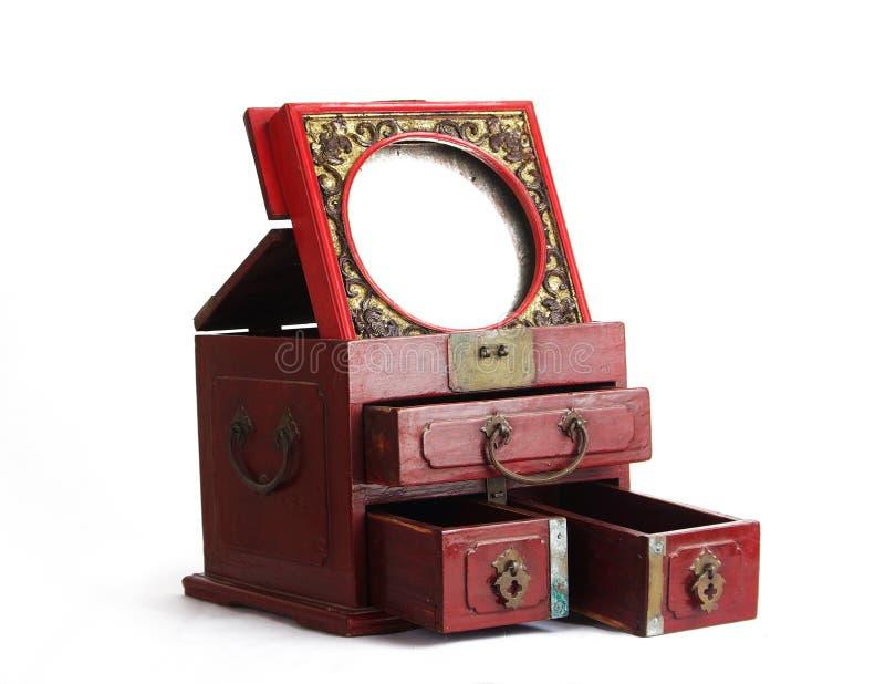 Specchio Bronze fotografia stock
