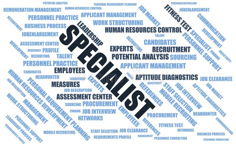 Specialist - Word Cloud / Wordcloud With Terms About Recruiting ...