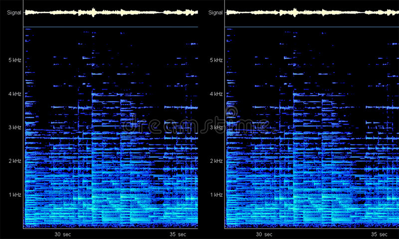 Spectrum Analyzer Display royalty free stock image