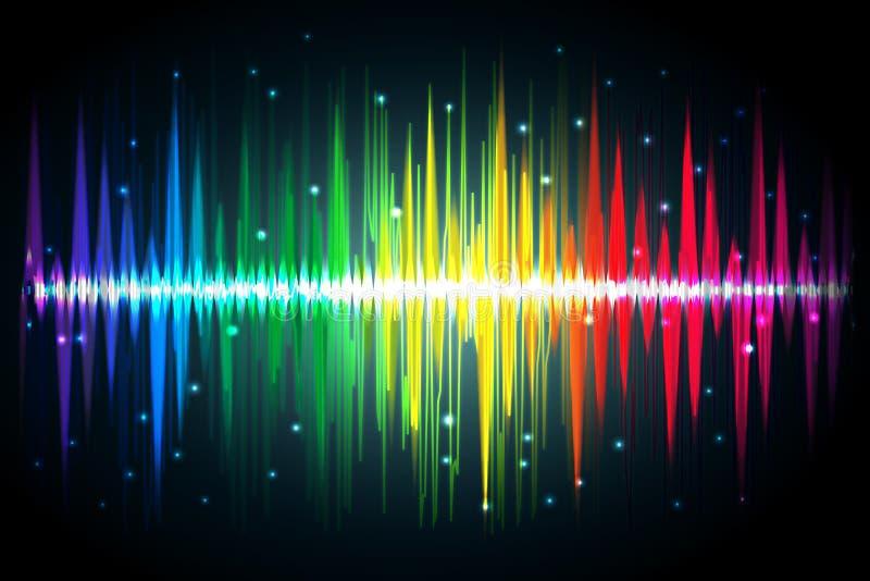 Spectrum of Volume