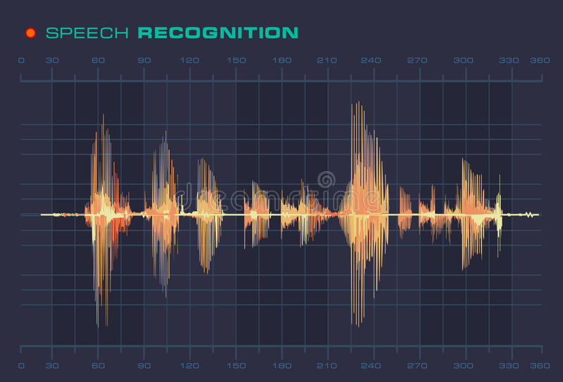 Speech Recognition Sound Wave Form Signal Diagram. Speech Recognition Sound Wave Form Signal Flat Style Diagram vector illustration