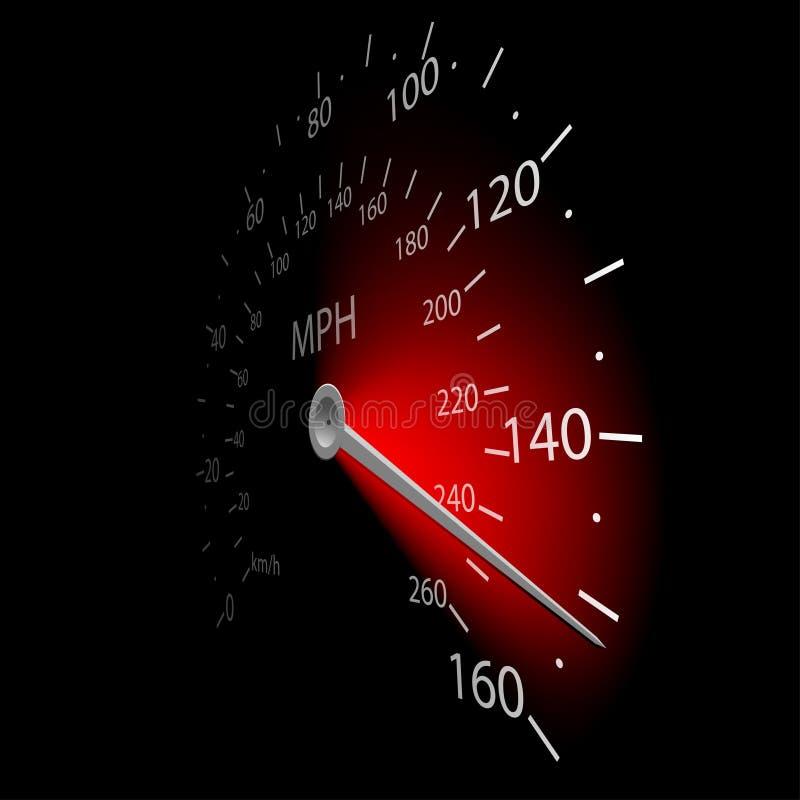 Free Speedometer Stock Photo - 25408530