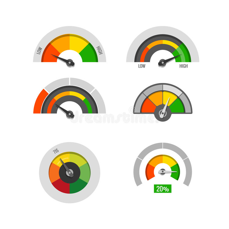 Speedometer indicators gauges low, moderate and high measurement levels vector stock royalty free illustration