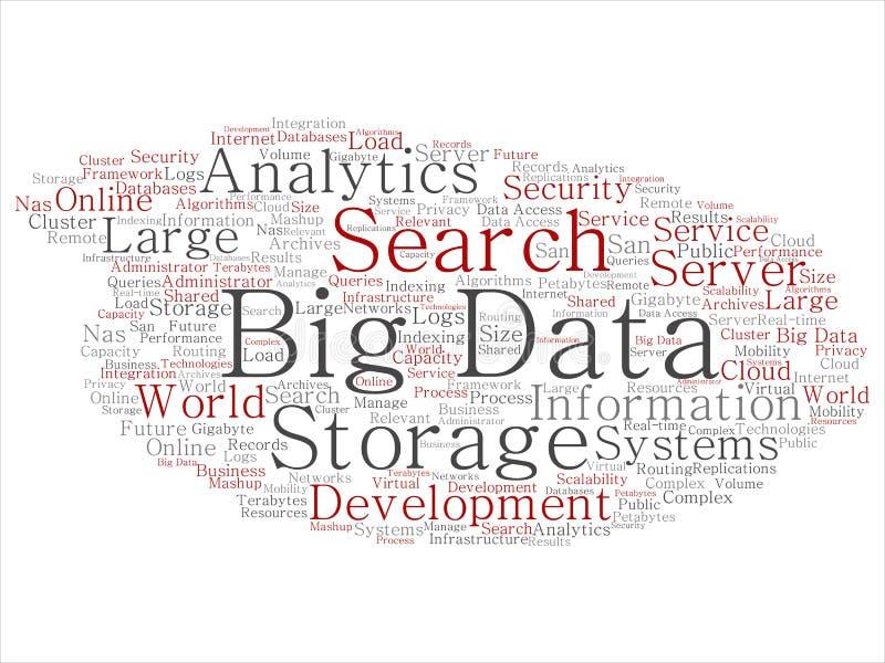 Speichersystemwortwolke der großen Daten des Vektors große stock abbildung