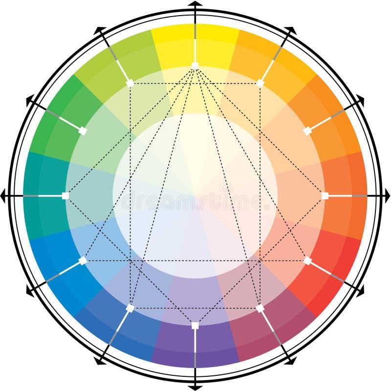 spektralny harmoniczny plan royalty ilustracja