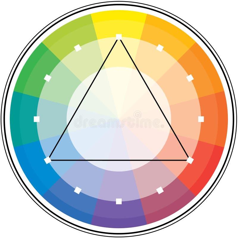 spektralny trójbok ilustracji