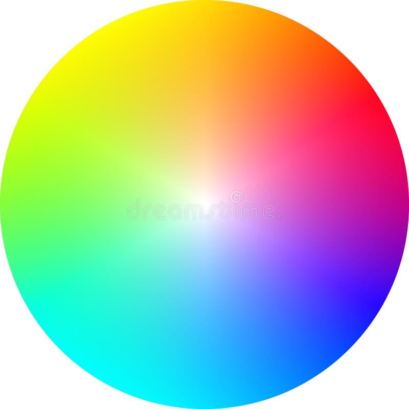 Spektrum stock abbildung