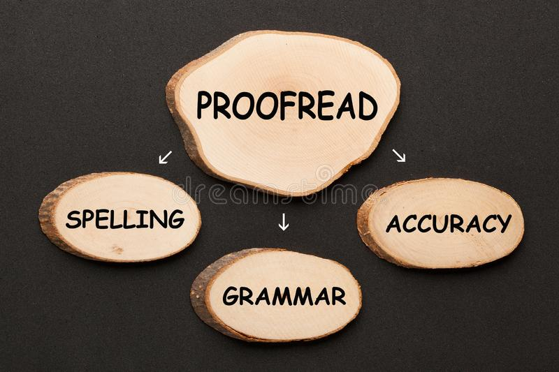 Spelling Grammar Accuracy. Proofread Spelling Grammar Accuracy on wooden ellipses set on black background royalty free illustration