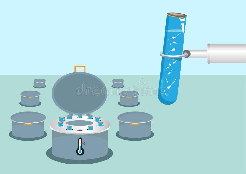 Sperm Bank lagring och fertilitetvektorbegrepp vektor illustrationer