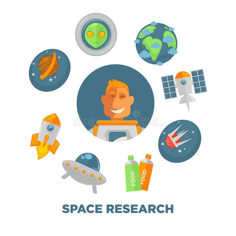 Sperren Sie Forschung Promoplakat mit Raumfahrer und Raumfahrzeugen stock abbildung