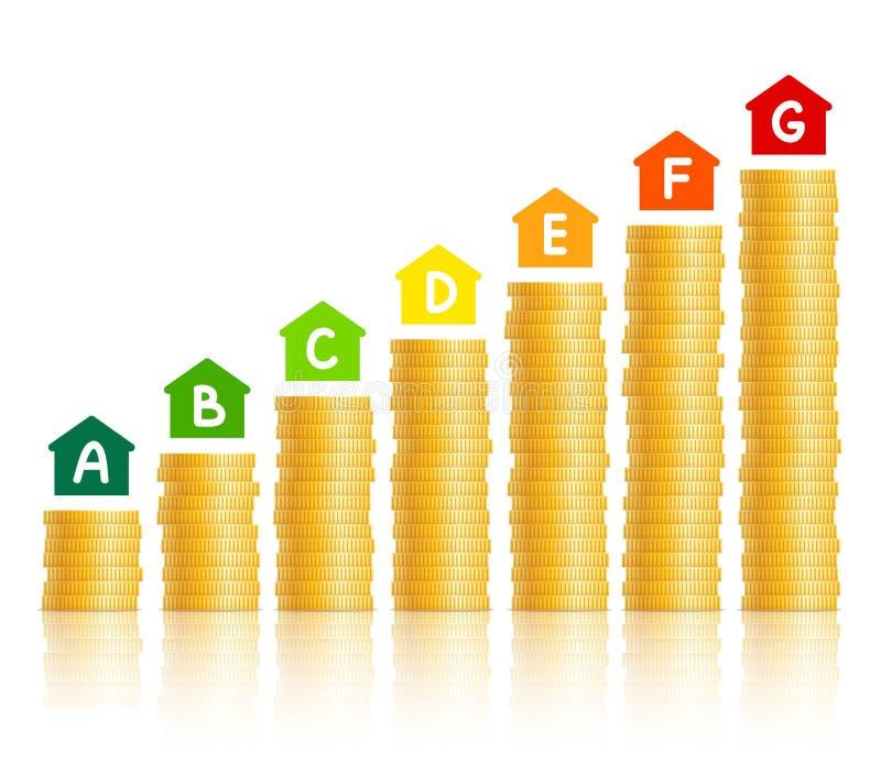 Spese di rendimento energetico e dei soldi illustrazione di stock