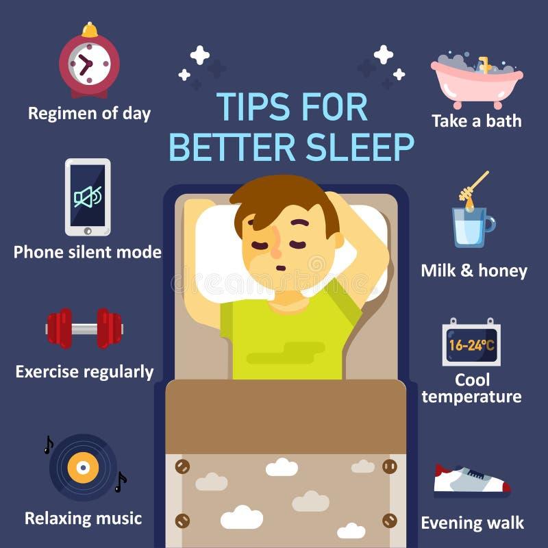 Spetsar för bättre infographics för sömnvektorlägenhet royaltyfri illustrationer