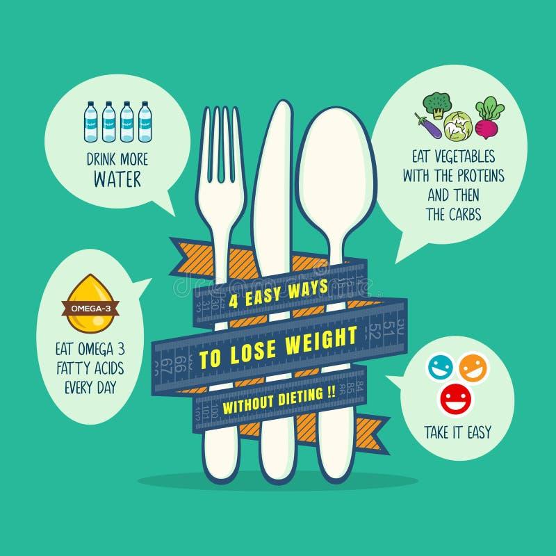 Spetsar för förlorande viktbegreppsillustration stock illustrationer