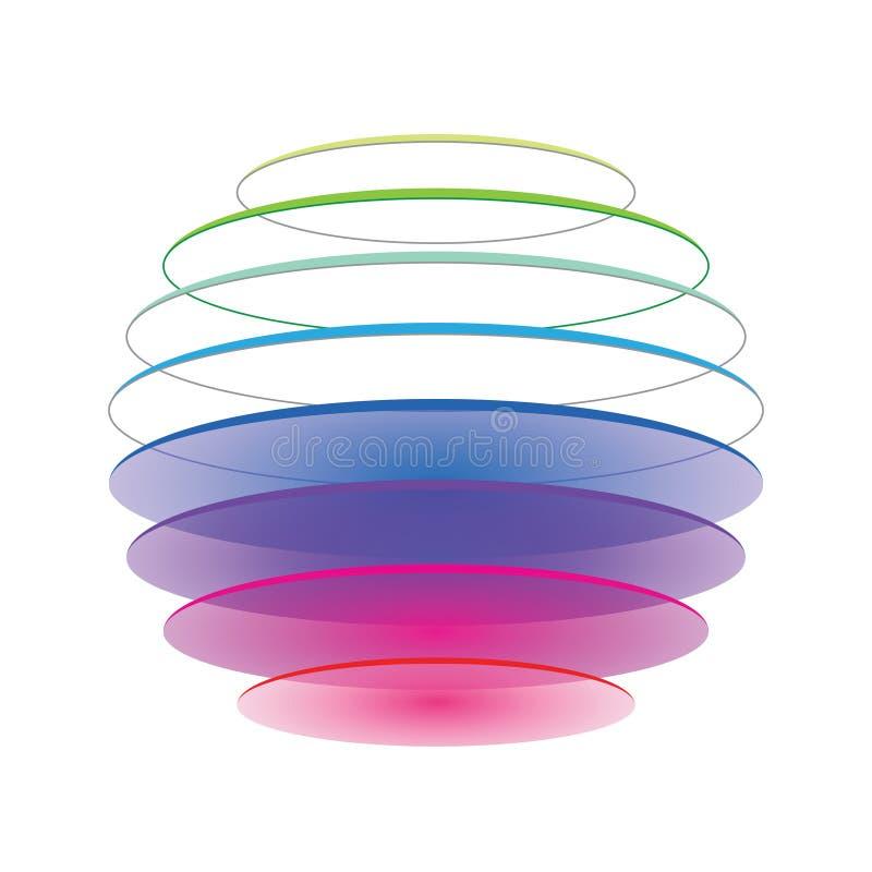 Sphère colorée sur le blanc image libre de droits