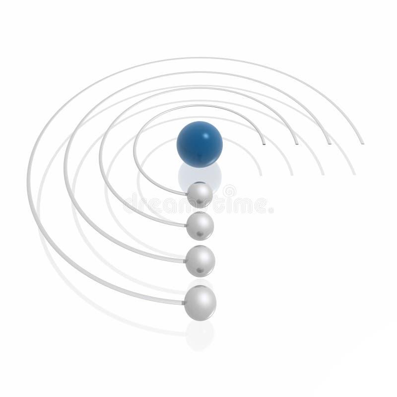 Sphères orbitales illustration de vecteur