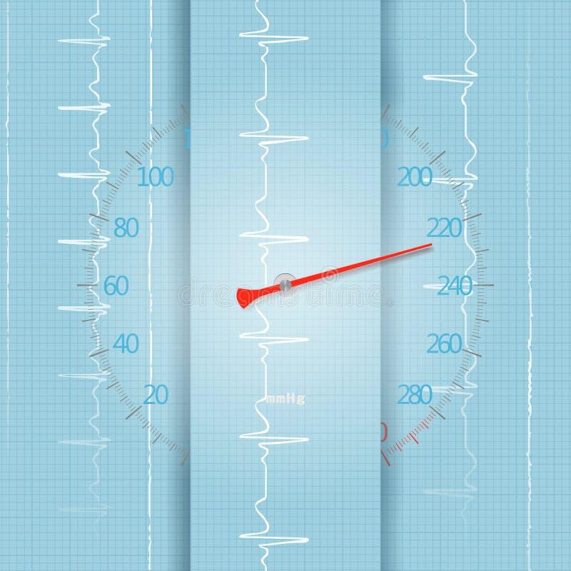 Sphygmomanometer e um ECG ilustração do vetor