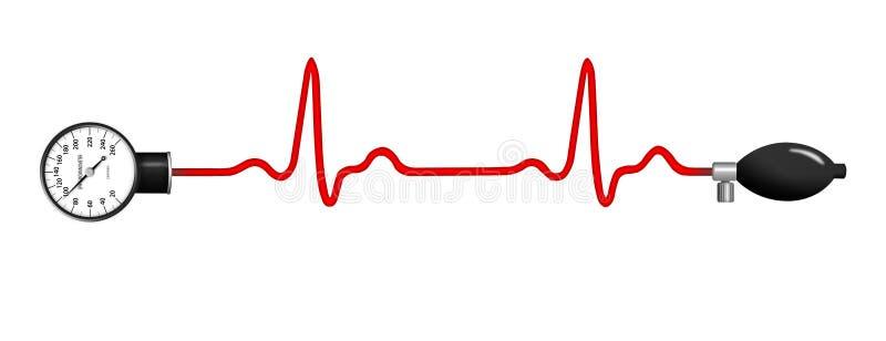 Sphygmomanometer z ECG wykresem (elektrokardiogram) royalty ilustracja