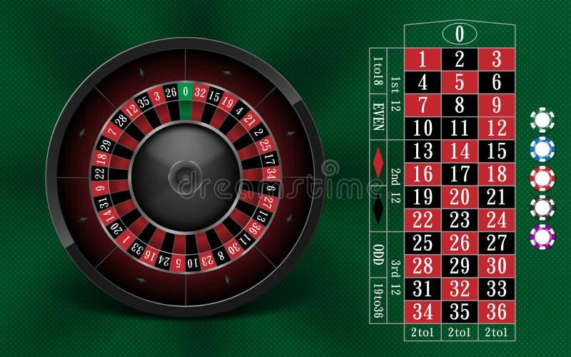 Spielendes Hintergrunddesign des Kasinos mit realistischen Roulettekessel-und Kasino-Chips Roulettetisch lokalisiert auf Grün lizenzfreie abbildung