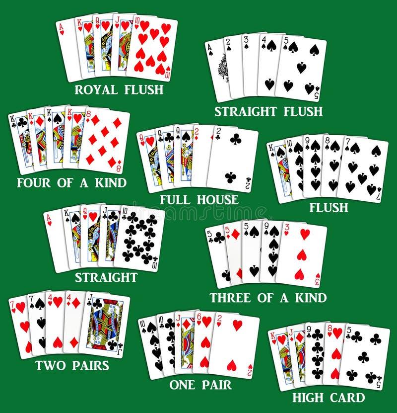 Spielkarten - Set Schürhaken-Hände lizenzfreie abbildung