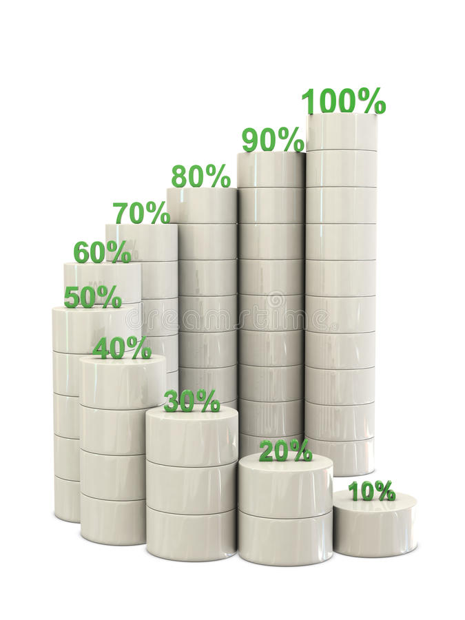 Spiraalvormige treden en groene percentennummers vector illustratie
