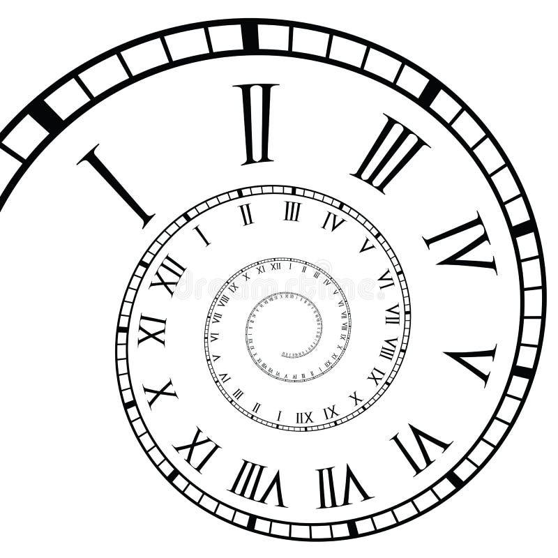 Spiral romersk Numeral klockaTime-Line royaltyfri illustrationer