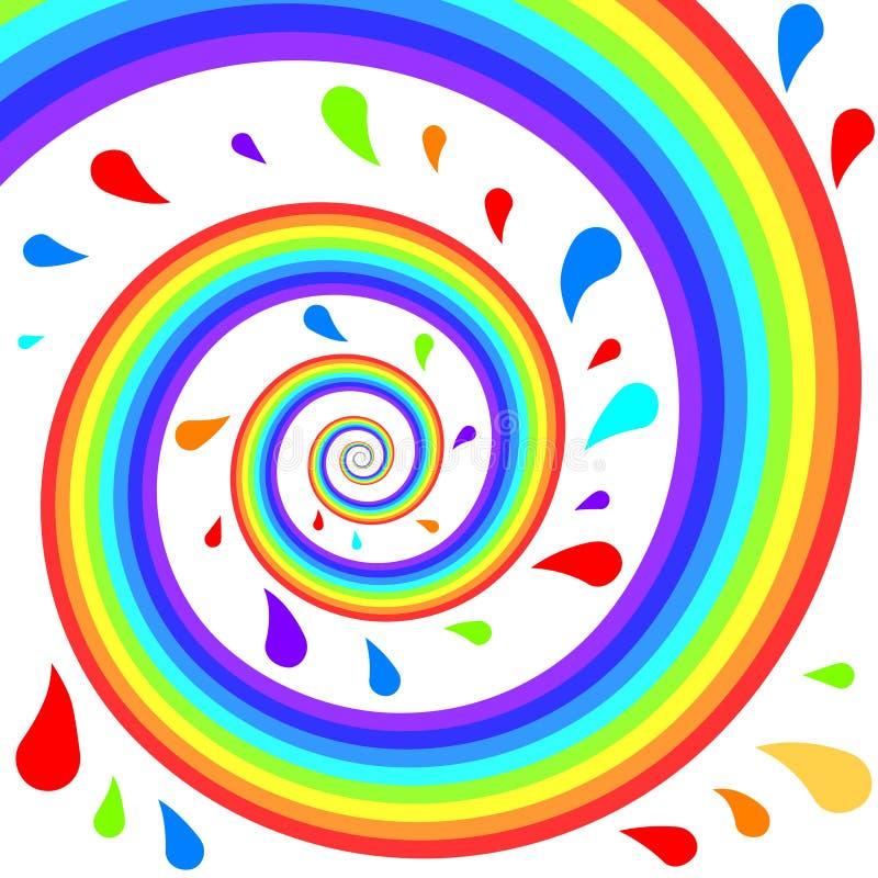 Spirale colorée d'arc-en-ciel illustration de vecteur