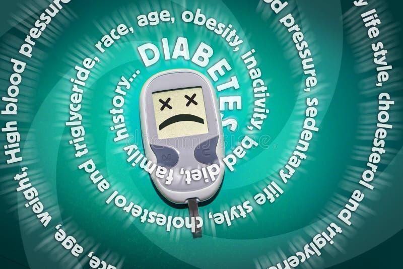 problème de peau de perte de poids