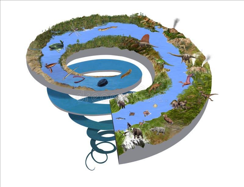 Spirale de temps géologique illustration libre de droits