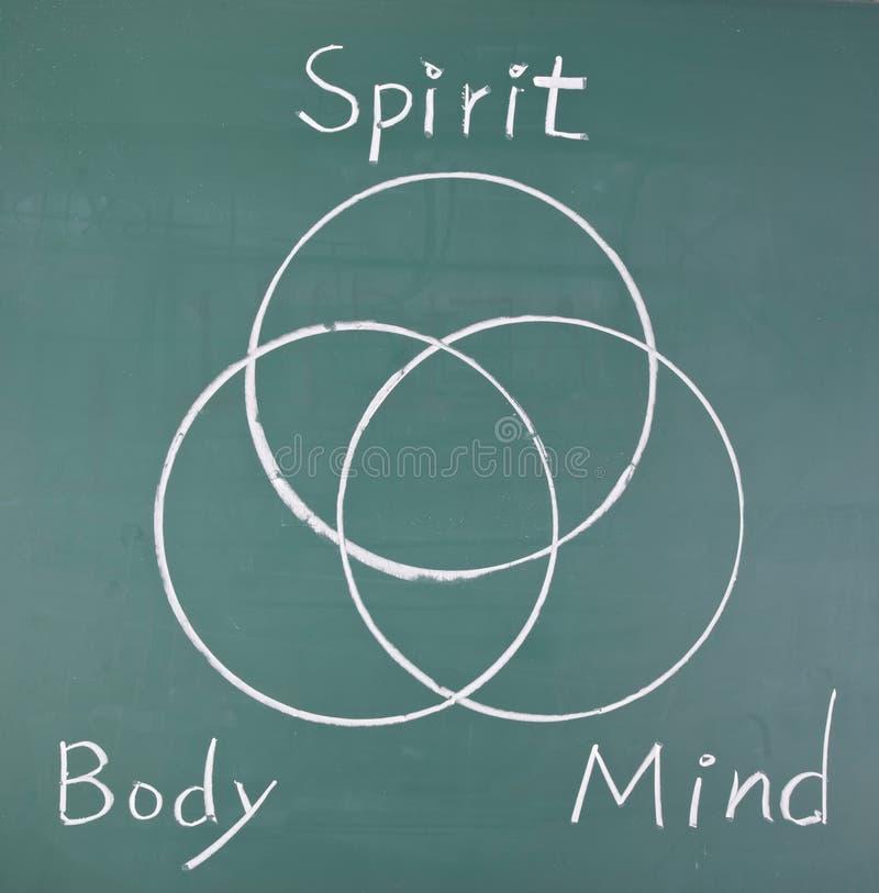 Spirito, corpo e mente, cerchi dissipanti fotografie stock libere da diritti