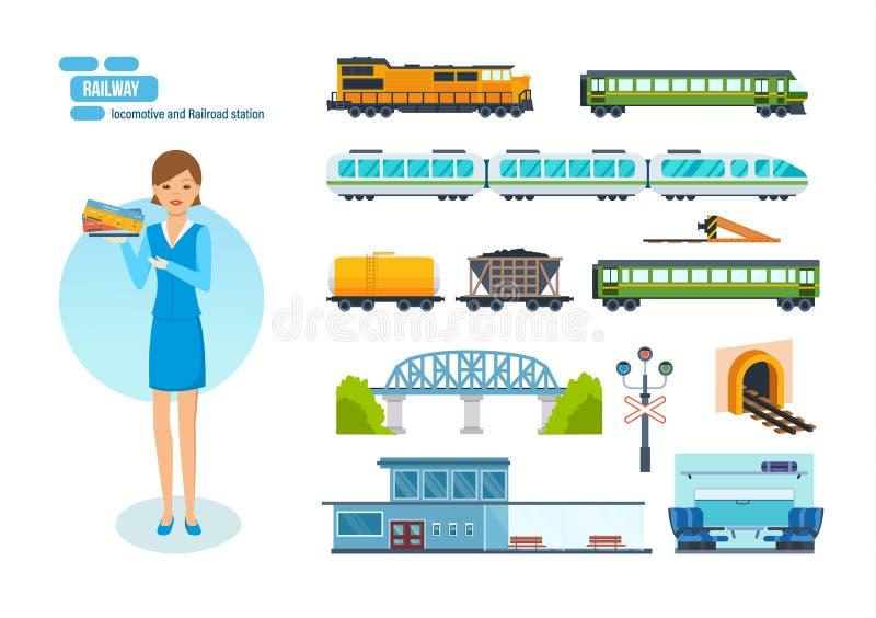 Spoorweglocomotieven, passagierswagens, snelheidstreinen, spoorwegpost, vervoervervoer stock illustratie