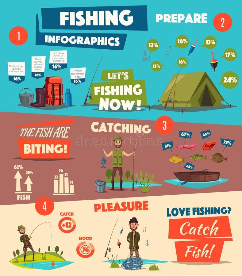 Sport de pêche et conception infographic de camping illustration libre de droits