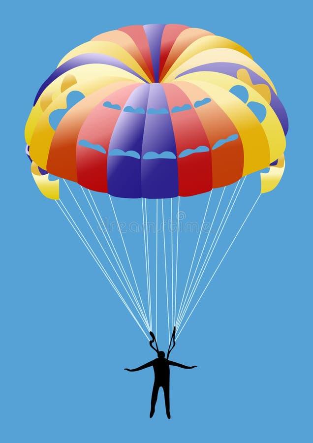 Sport dei paracadute