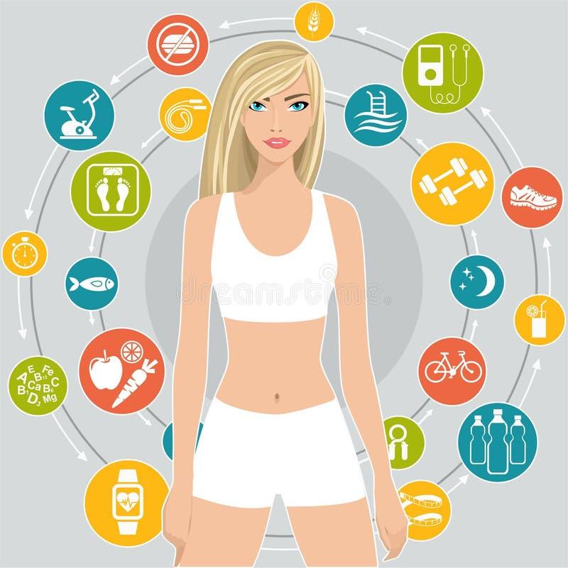 Sport en dieet, een reeks pictogrammen met uiteinden voor gewichtsverlies, vlakke vectorillustratie vector illustratie