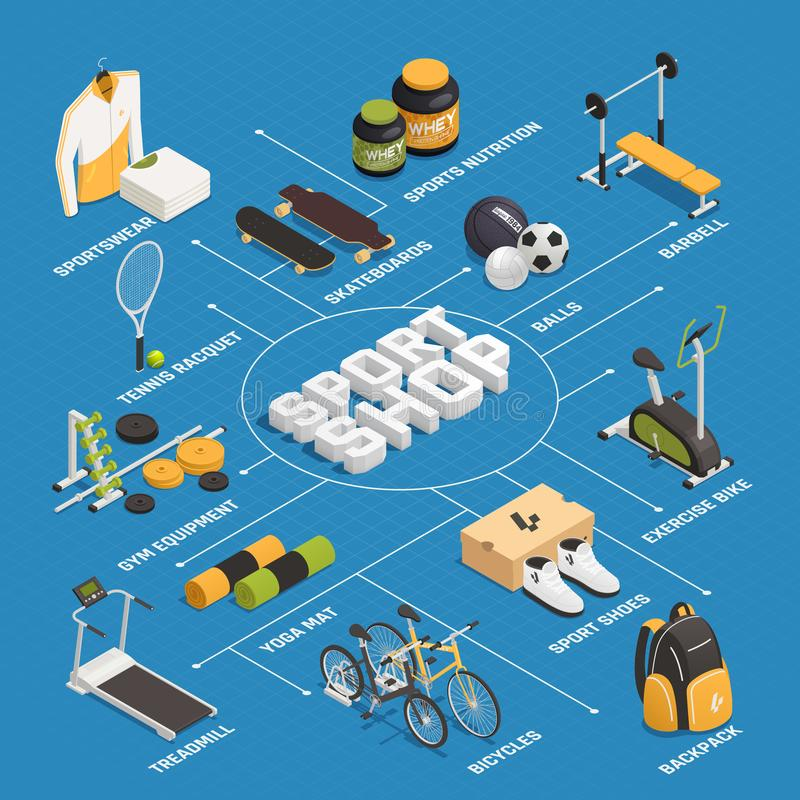 Sport Shop Isometric Flowchart. Sport shop gaming and training equipment clothing shoes and nutrition isometric flowchart on blue background vector illustration vector illustration
