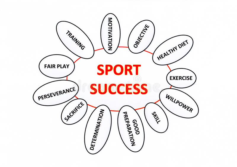Download Sport success stock image. Image of planning, brainstorming - 15580659