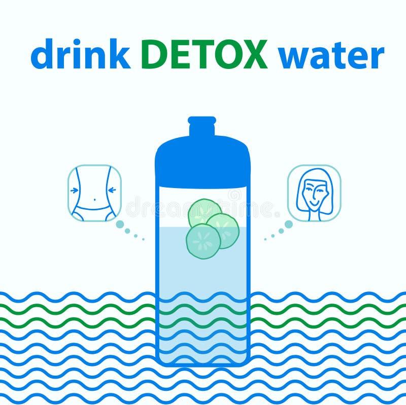 Sportenfles met water Water voor harmonie en gezondheid met het water van de komkommerdrank detox Illustratie in blauwe kleur stock illustratie