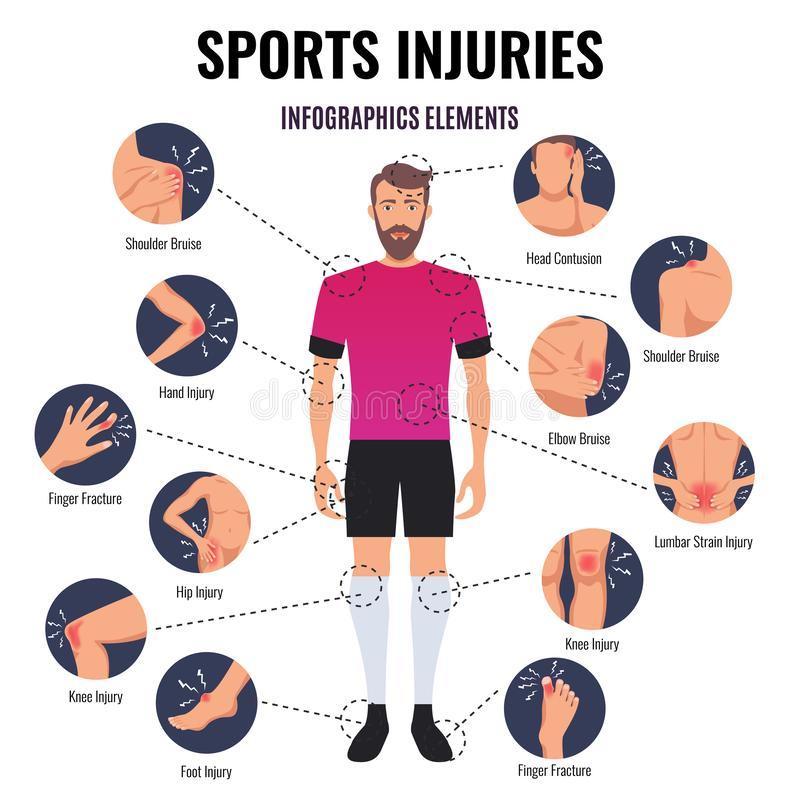 Sports Injuries Infographics royalty free illustration