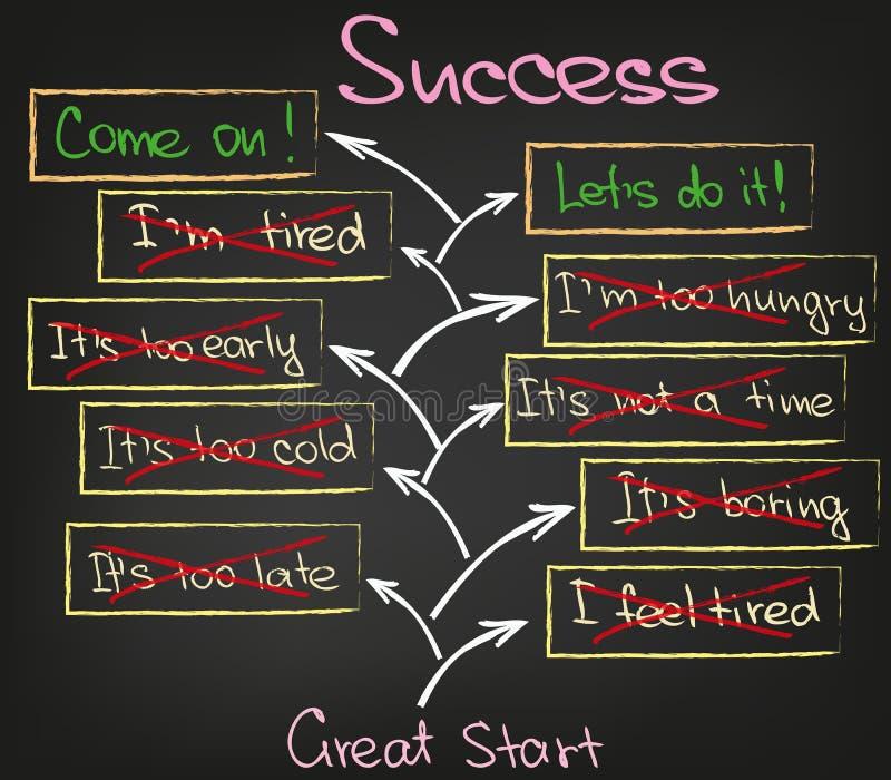 Sposób sukces ilustracji