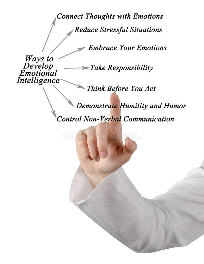 Sposoby Rozwijać Emocjonalną inteligencję zdjęcie royalty free