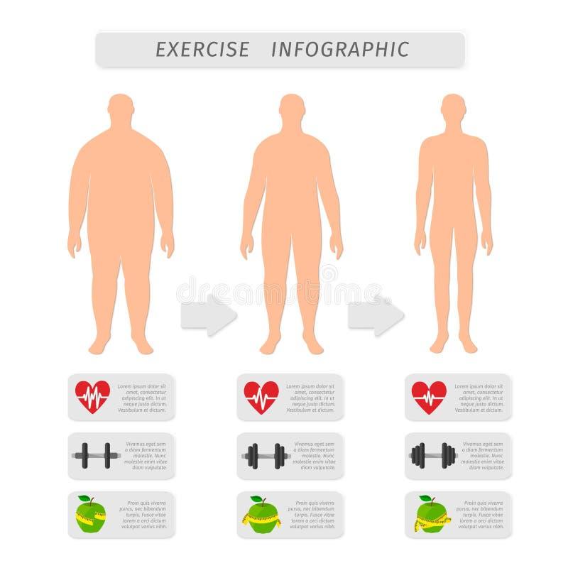 Sprawności fizycznej ćwiczenia postęp infographic ilustracji