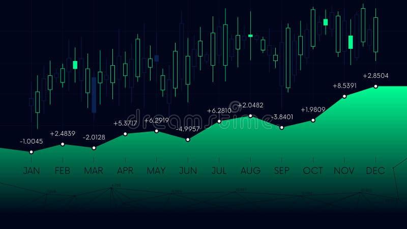 Sprawozdanie roczne pieniężne statystyki, biznesowy analityka rozkład ilustracja wektor