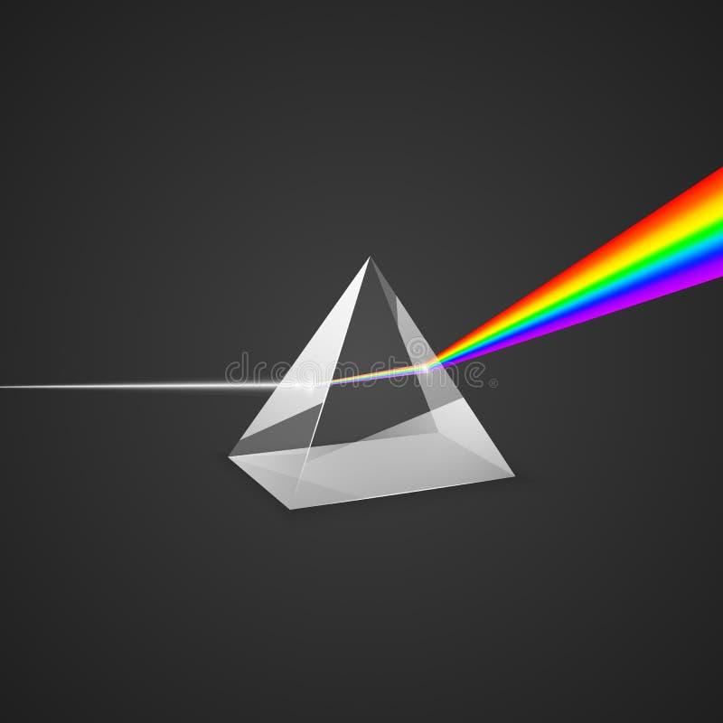 spridning Exponeringsglasprisma och stråle av ljus Vetenskapsexperiment med ljus Färgrikt spektrum av ljus ocks? vektor f?r corel stock illustrationer