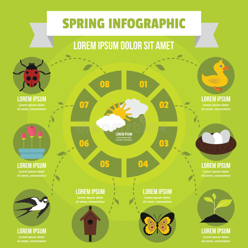 Spring infographic concept, flat style stock illustration