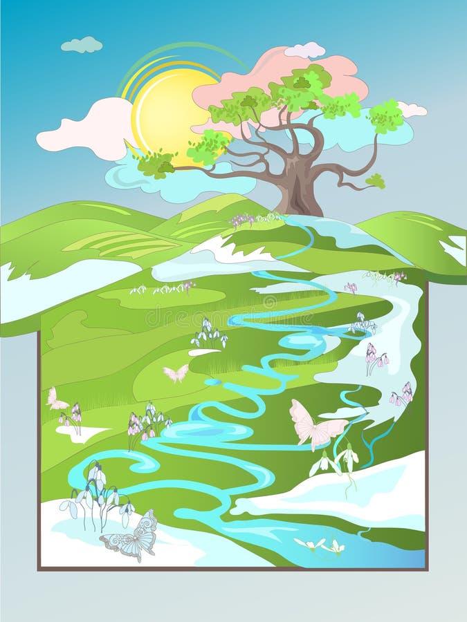 Spring landscape royalty free illustration
