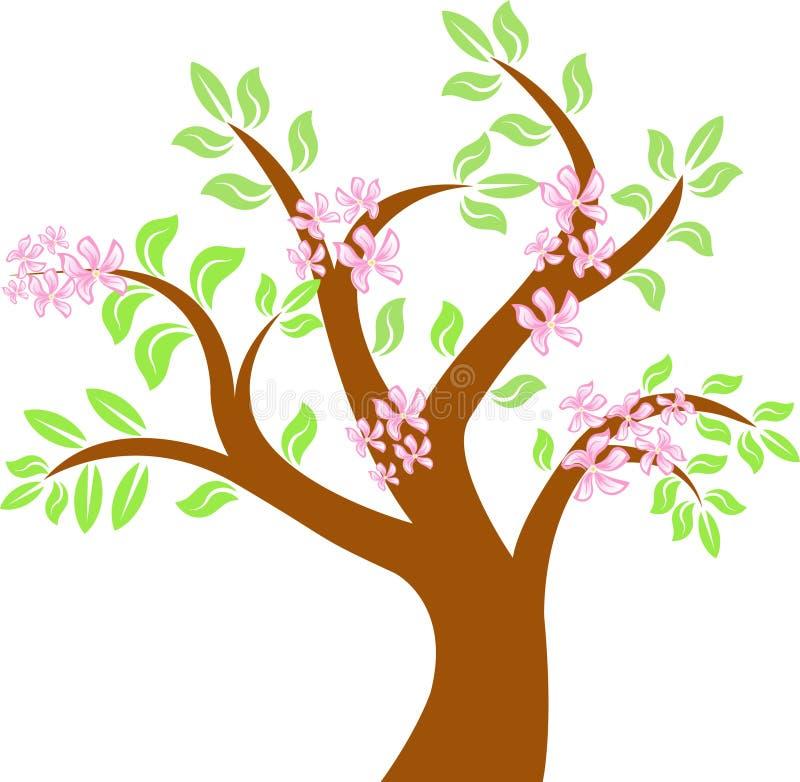 Spring_tree ilustração do vetor