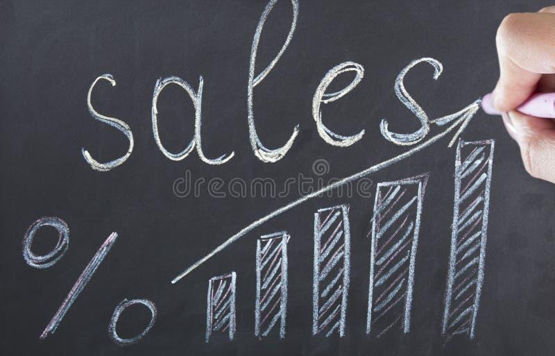 Sprzedaże formułują na chalkboard fotografia royalty free