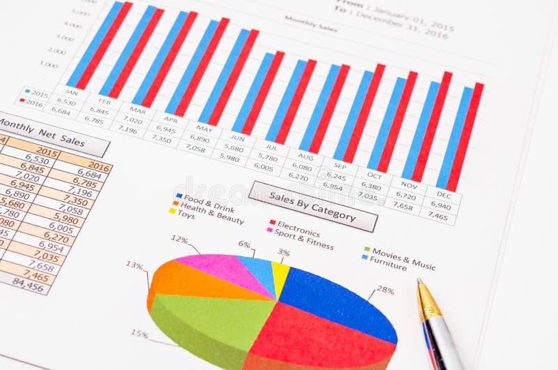 Sprzedaże kategorii i wykresu raportem zdjęcie stock