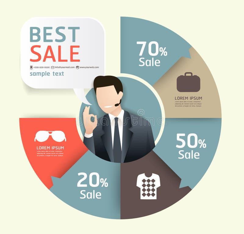 Sprzedaży promoci etykietki papieru szablonu nowożytny styl ilustracji