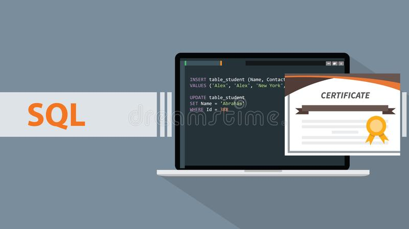 Sql Structured Query Languages Programming Online Learning ...