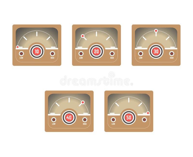 Square retro speedometer that shows Internet traffic set stock illustration
